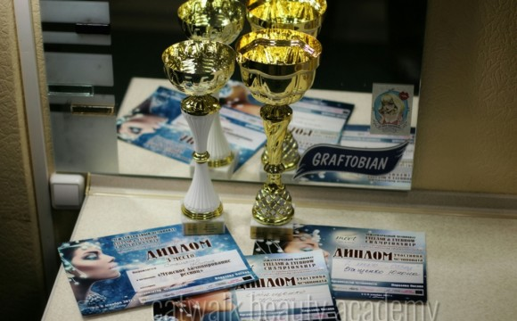 Результаты Международного чемпионата MEET Championship & Forum Оксаны Пораловой